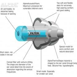 Alpine Pluggies Kids Earplugs (3-12 years)